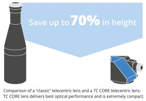 TC CORE lenses