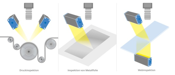 Anwendungsbeispiele unserer LED Zeilenleuchten