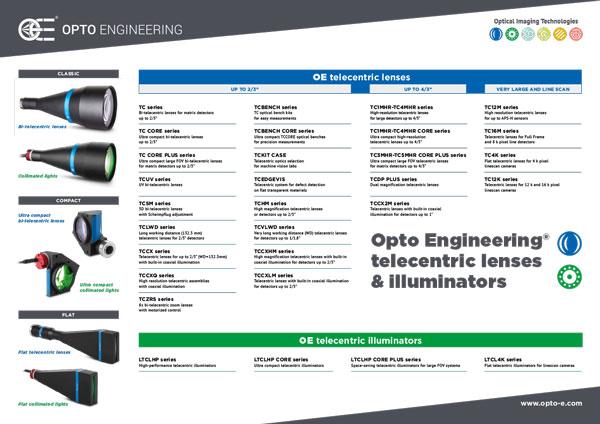Telecentric lenses and illuminators